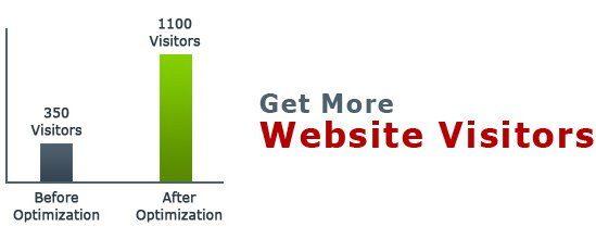 Before & After SEO Services in Vadodara Website Visitors